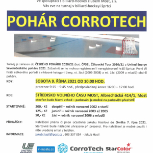 Šprtec - Pohár CorroTech